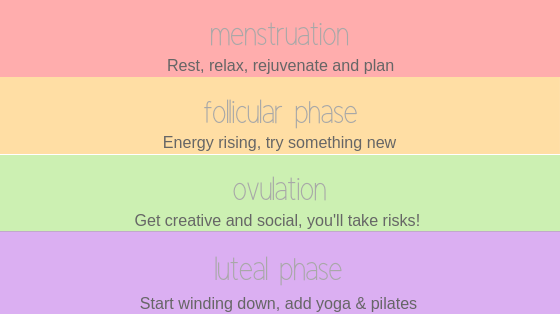 Managing your schedule around your menstrual cycle