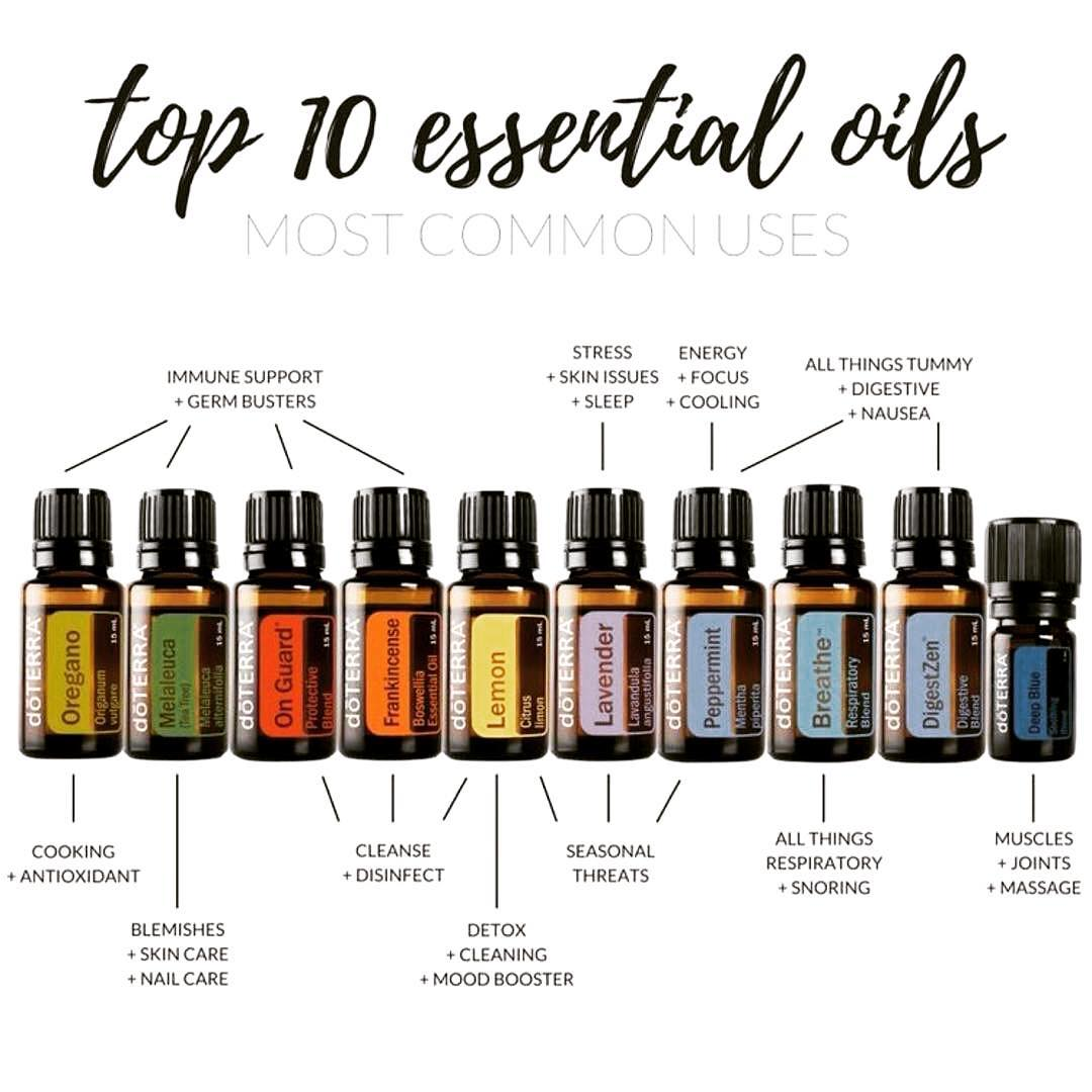 top 10 oils doTERRA